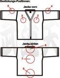 Budoten  Position Textil-Bestickung Jacken