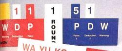 Taekwondo Scoreboard